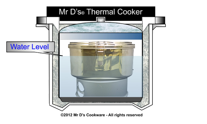 Bread tin in thermal cooker