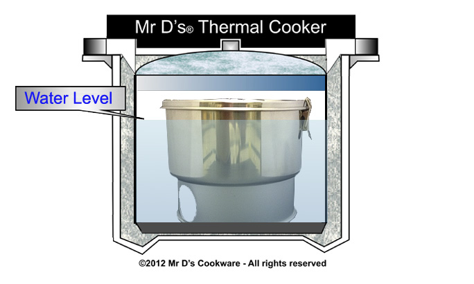 Cake tin in thermal cooker